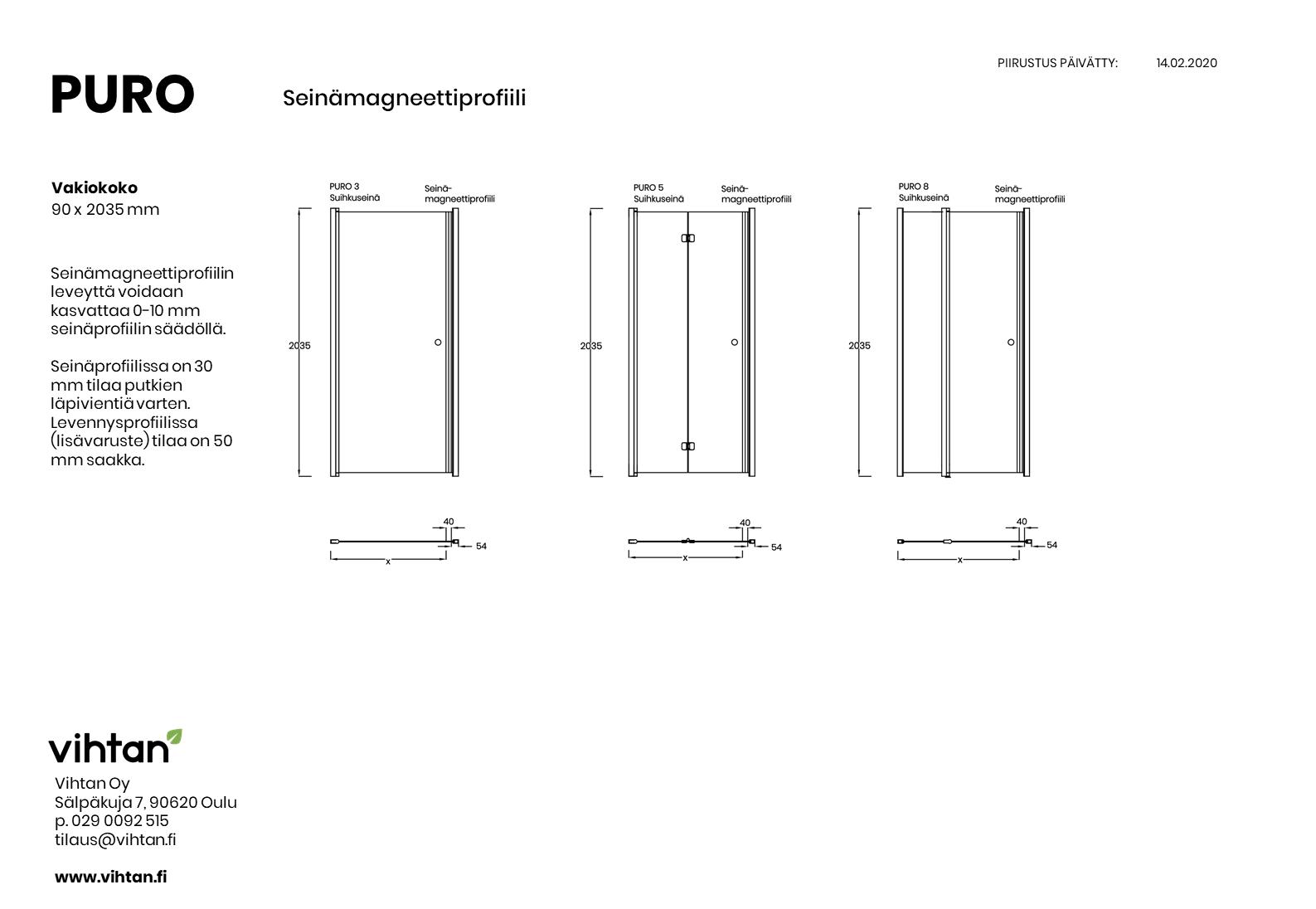 mittakuva PURO seinämagneettiprofiili