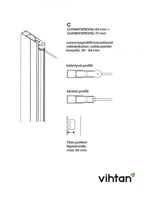 Levennysprofiilit (63 mm) ja (73 mm)