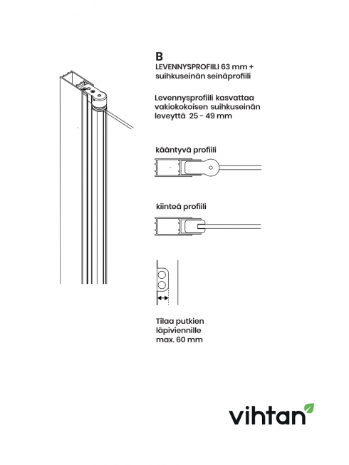 Levennysprofiili (63 mm) ja vakio seinäprofiili